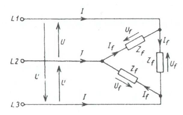 Połączenie w trójkąt (D)