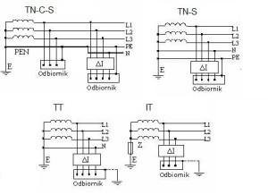 układy połączeń