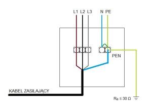 Rozdział Przewodu Pen Na Pe I N Maciej Dolata Elektrotechnika