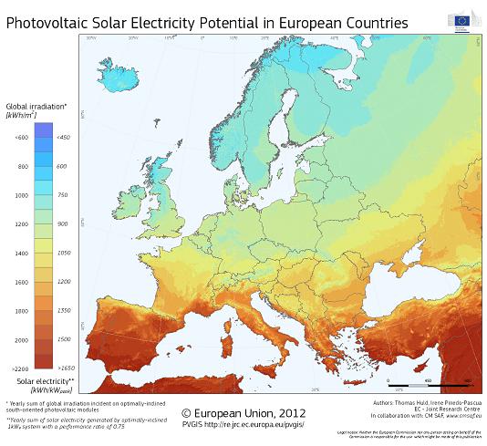Całkowite natężenie promieniowania słonecznego w Europie Źródło: http://re.jrc.ec.europa.eu/pvgis/